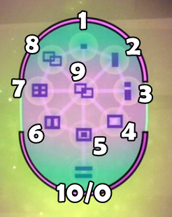 Mysticons numbers