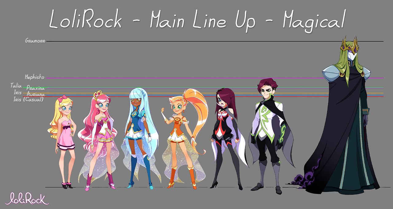 Lolirock line up picture , Match up by height