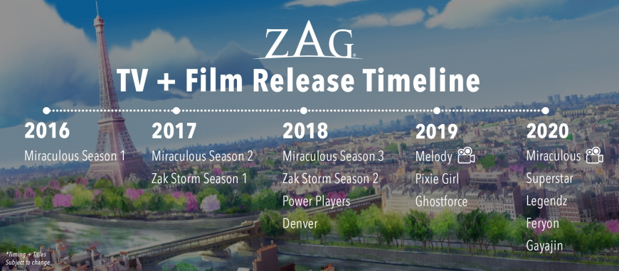 Zag Animation Studios release dates for Pixiegirl, Melody, Ghost force, Superstar, Legendz