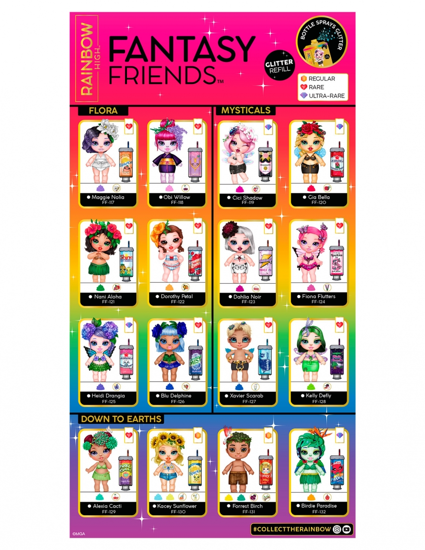 Rainbow High Fantasy Friends Series 2 checklist